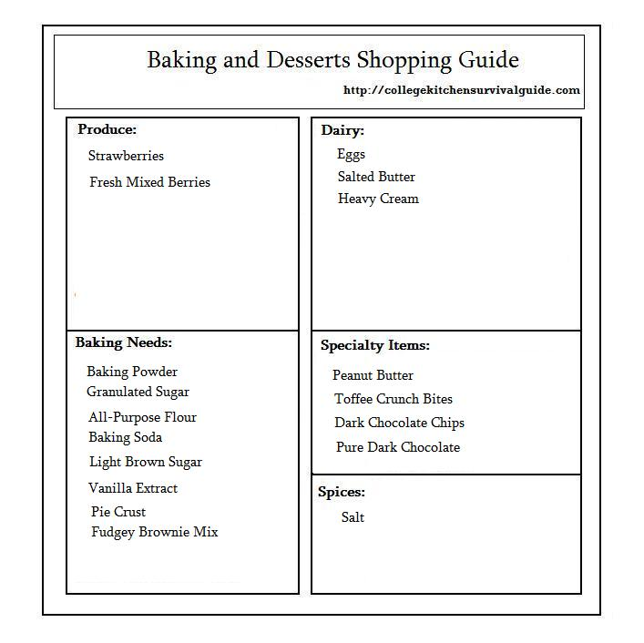 shopping lists the college kitchen survival guide